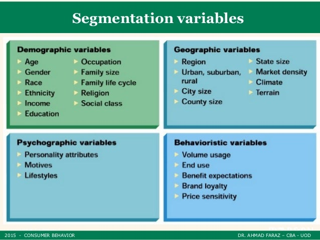 lifestyle segmentation and consumer behavior of starbucks Market segment and consumer behavior case study - starbucks: just who is their customer this presentation has case included insided it and also the answers are included.