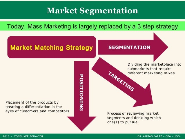 company introduction market segmentation product Please note that this is just a preview of a school assignment posted on our website by one of our clients if you need assistance with this question too, please click on the order button at the bottom of the page to get started.