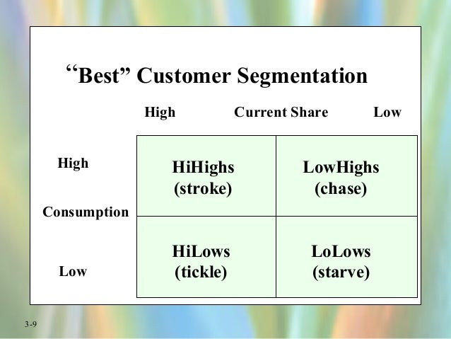 best target market behavioral segmentation Marketing theory behavioural segmentation 1  the best example of behavioural segmentation by loyalty can be seen in the hospitality sector where airlines, hotels and restaurants give their best to provide the best possible customer service so that they can retain their customer  disney and target marketing jonathan shen cbs.