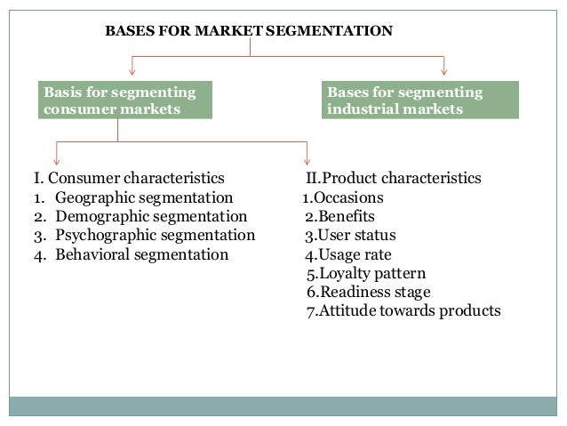 market segmentation targeting positioning How to create customer value and achieve profitable relationships by segmentation, targeting, positioning and differentiation the marketing strategy.