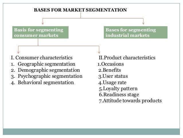 Market Segmentation: 7 Bases for Market Segmentation | Marketing Management