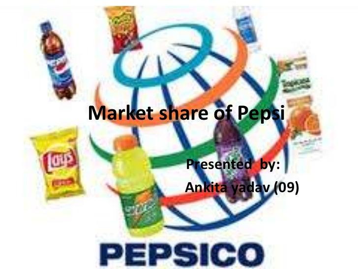 Market share of Pepsi          Presented by:          Ankita yadav (09)