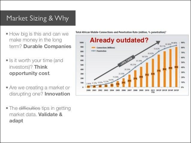 Market sizing for the africa startup Slide 2