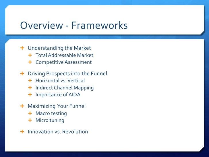 Overview - Frameworks Understanding the Market   Total Addressable Market   Competitive Assessment Driving Prospects i...