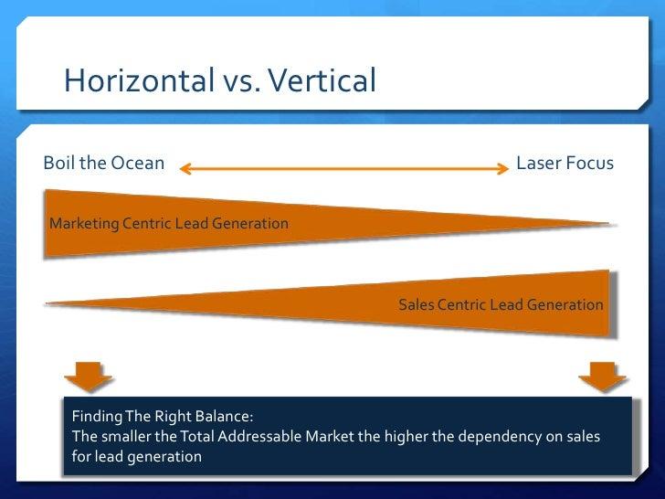 Horizontal vs. VerticalBoil the Ocean                                                    Laser FocusMarketing Centric Lead...