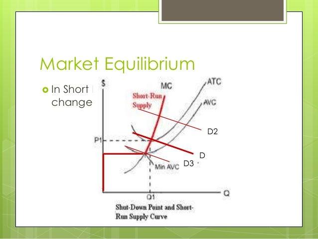 Economics mr mc profit maximizing loss minimizing