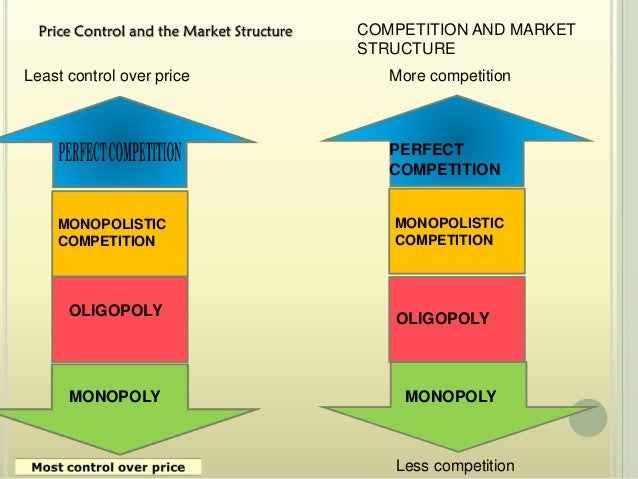 penshoppe market structure Break into us market by topshop writing a compare and contrast essay 5th grade o j simpson case the benefits of genetic screening in preventing different severe.