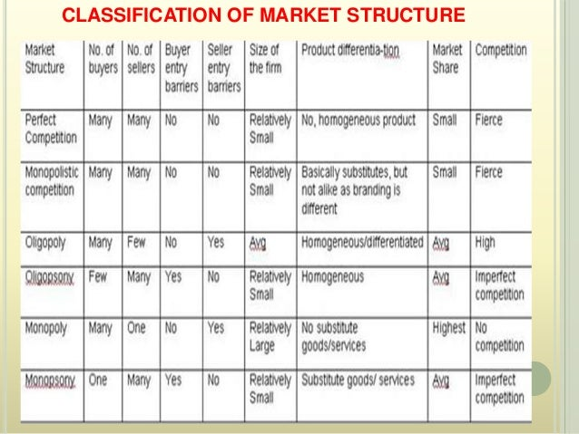market structure and competition pdf