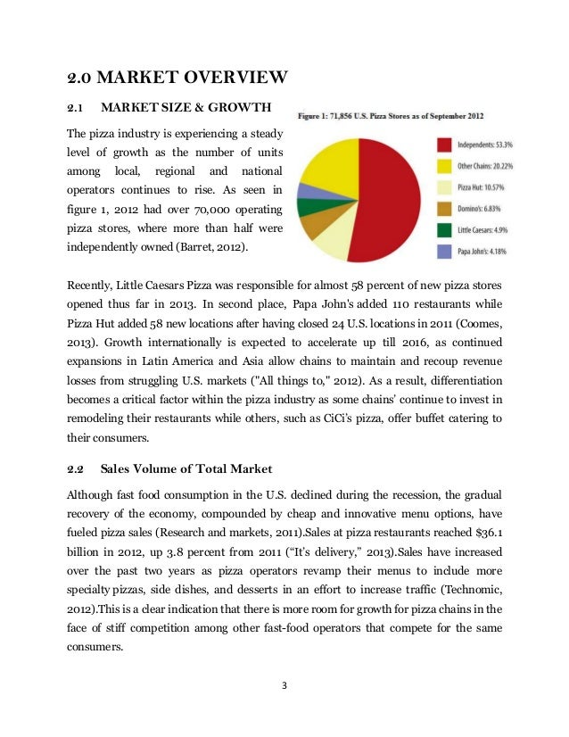 Market study Analysis of pizza industry – Industry Analysis
