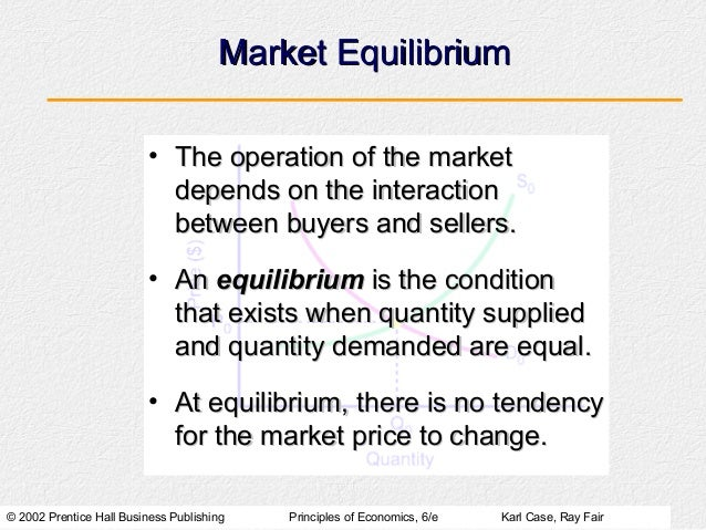 Market supply demand and market equilibrium