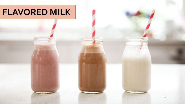 Market Survey Milk Based Products Packaging
