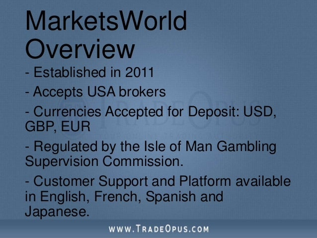 World currency options brokers