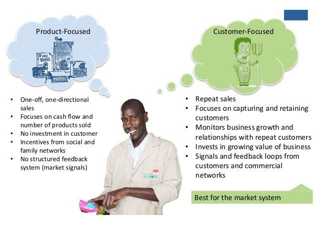 Innovative Market Systems