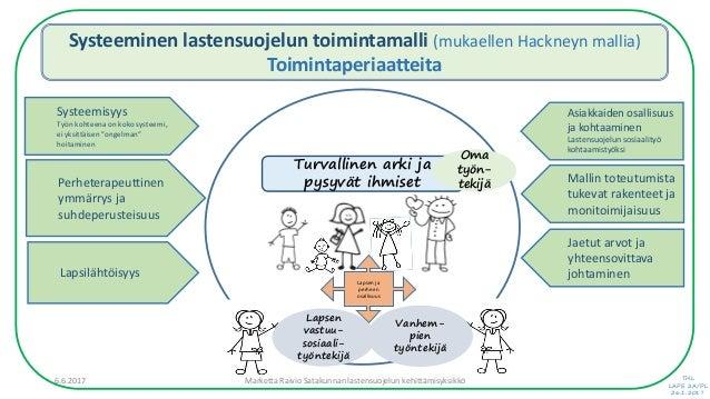 Systeeminen Lastensuojelu