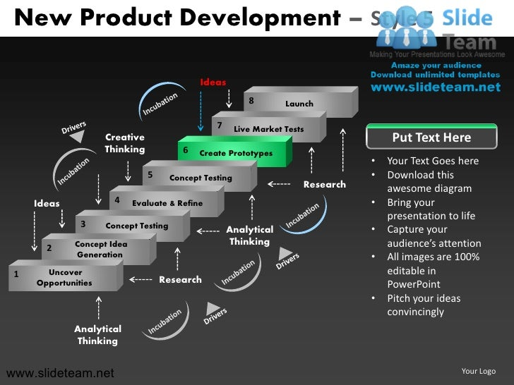 testing a prototype of a new product is an example of a For example, how would they rate the product in  if your business is contemplating a new product, consider testing your idea  the research now ssi blog,.