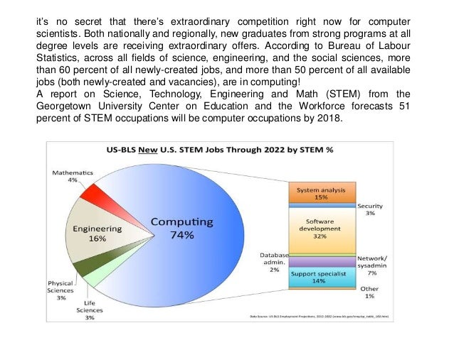 trends in computer science