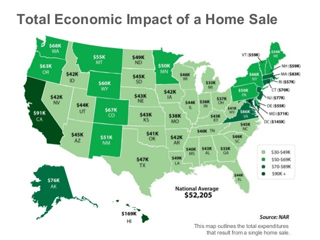 This map outlines the total expenditures that result from a single home sale. Total Economic Impact of a Home Sale
