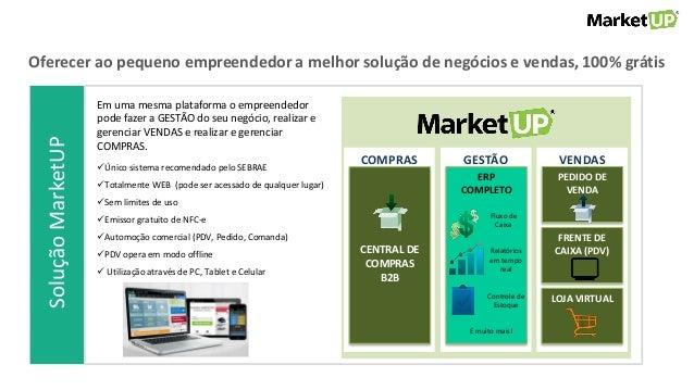 Marketup Apresenta 231 227 O Institucional