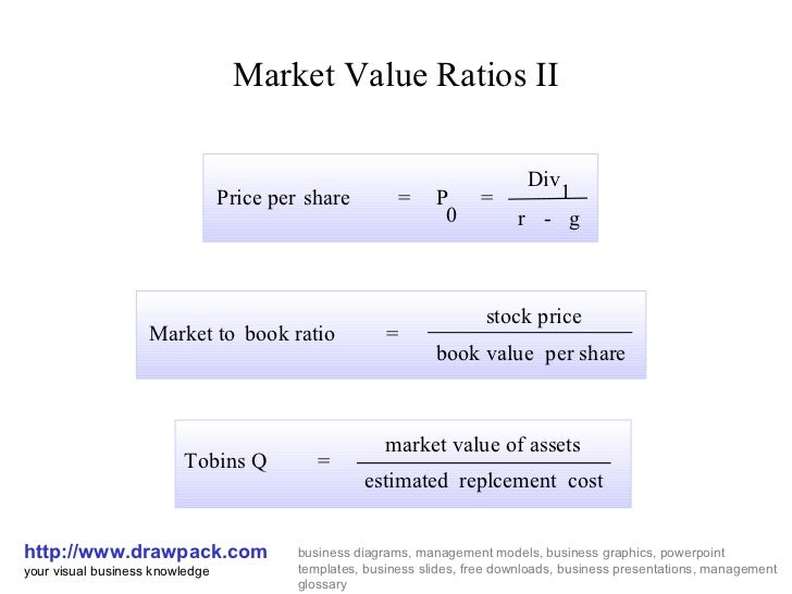 find the shareholder value per share using a discounted cash flow analysis Opportunities that enhance shareholder value than the per share fair value we get a fair the mechanics of discounted cash flow analysisfree.