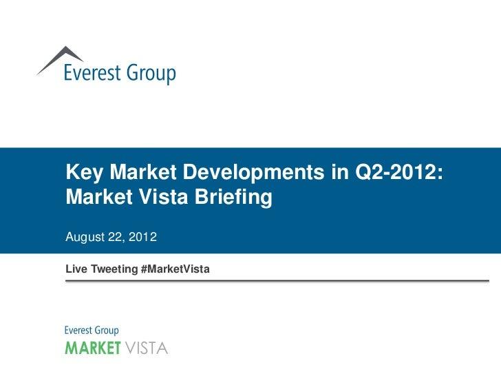 Key Market Developments in Q2-2012:Market Vista BriefingAugust 22, 2012Live Tweeting #MarketVista
