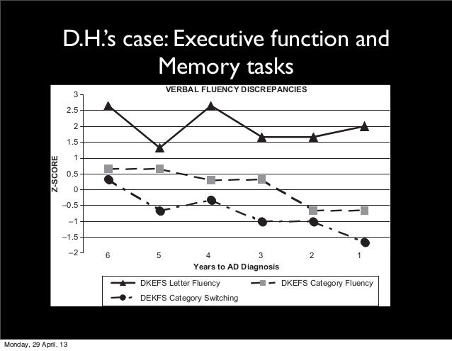 D.H.'s case: Executive function andMemory tasksCOGNITIVE DISCREPANCY CASE STUDY4. Verbal Fluency Discrepancies: Stable Let...