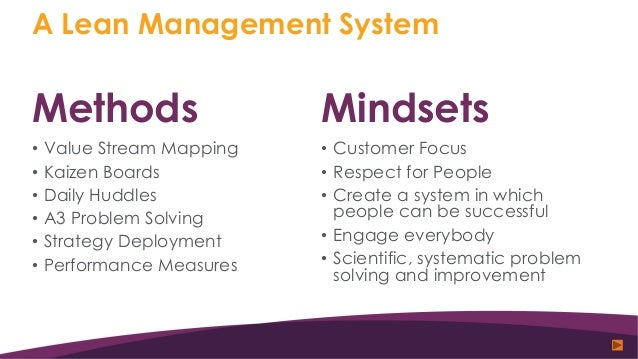 Measures of Success: React Less, Lead Better, Improve More Slide 3