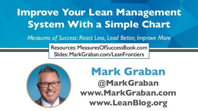 Improve Your Lean Management System With a Simple Chart Mark Graban @MarkGraban www.MarkGraban.com www.LeanBlog.org Measur...