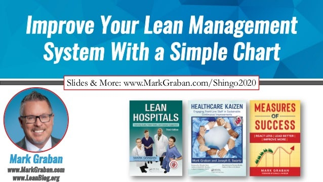 Mark Graban www.MarkGraban.com www.LeanBlog.org Improve Your Lean Management System With a Simple Chart Slides & More: www...