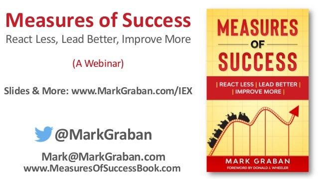 @MarkGraban Mark@MarkGraban.com www.MeasuresOfSuccessBook.com Measures of Success React Less, Lead Better, Improve More (A...