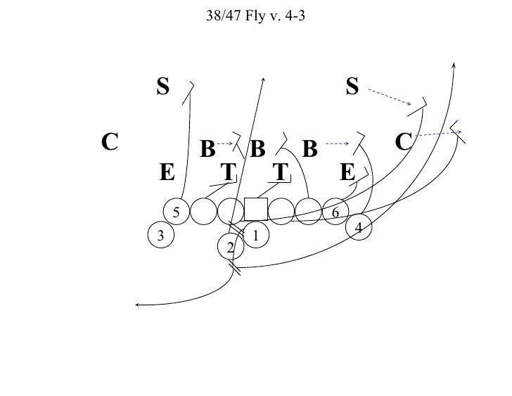 C C 6 4 5 3 1 2 E T T E B B B S S 38/47 Fly v. 4-3