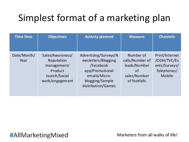 Markketing Plan Template All Marketingmixed