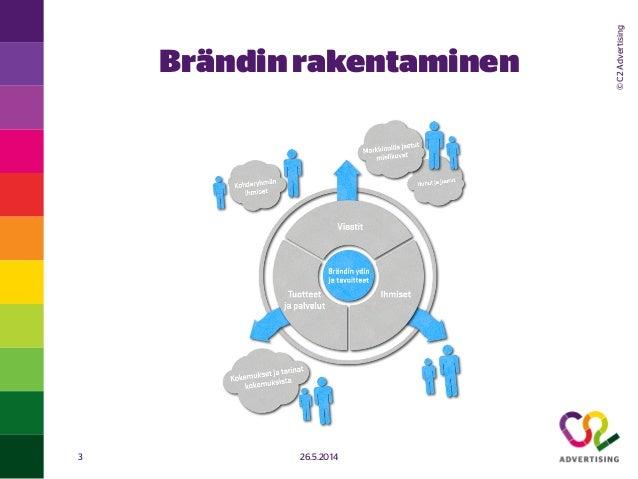 markkinointisuunnitelma malli Tampere