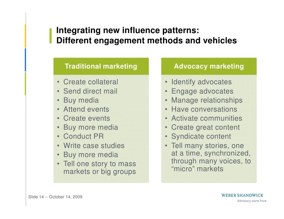 Integrating new influence patterns:               Different engagement methods and vehicles                    Traditional...