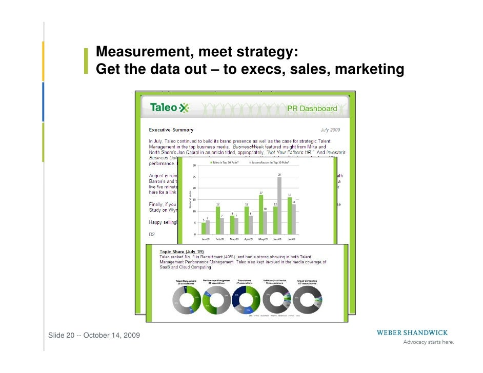 Measurement, meet strategy:               Get the data out – to execs, sales, marketing     Slide 20 -- October 14, 2009