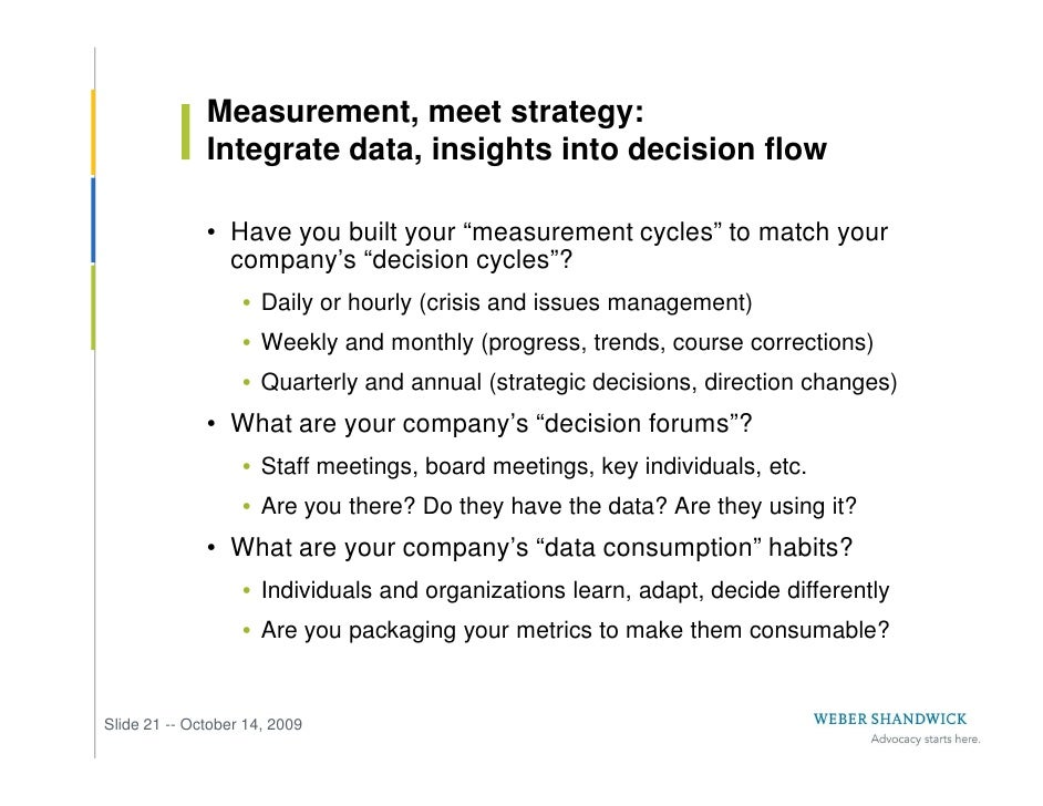 Measurement, meet strategy:               Integrate data, insights into decision flow                • Have you built your...