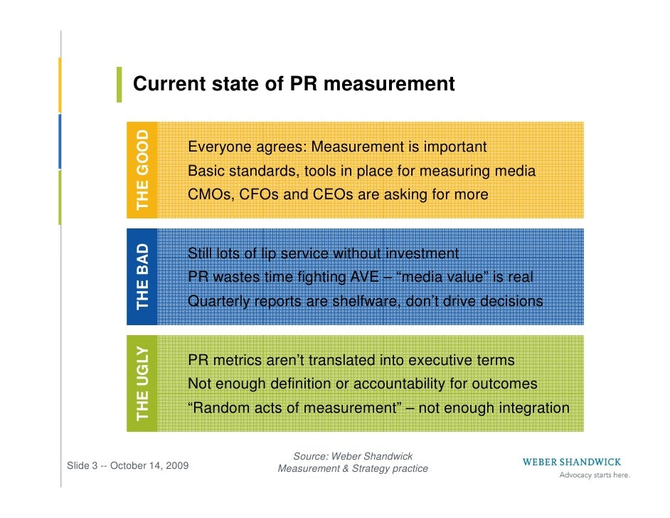 Current state of PR measurement                 THE GOOD   Everyone agrees: Measurement is important                      ...