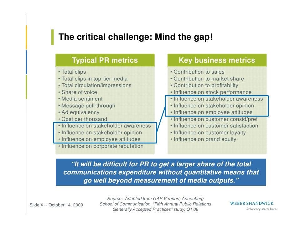 The critical challenge: Mind the gap!                       Typical PR metrics                              Key business m...