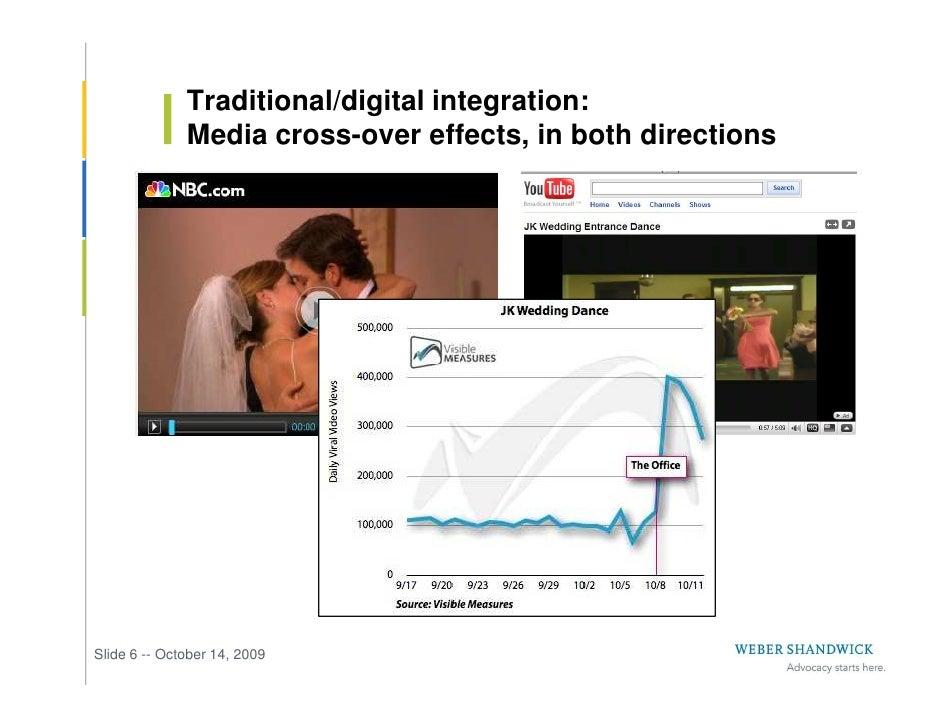Traditional/digital integration:               Media cross-over effects, in both directions     Slide 6 -- October 14, 2009