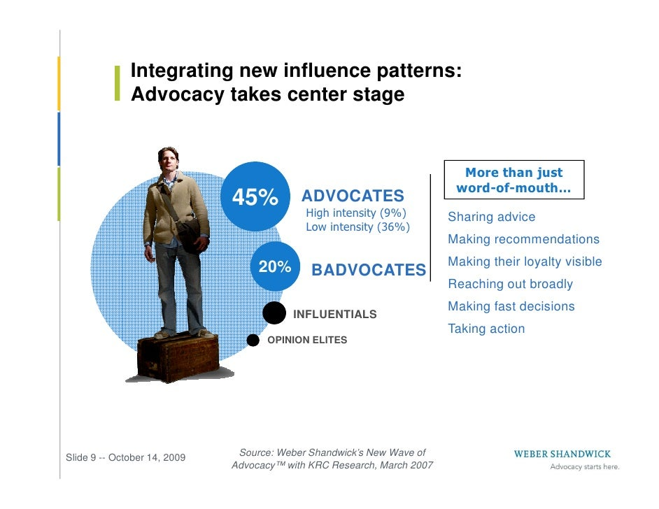 Integrating new influence patterns:               Advocacy takes center stage                                             ...