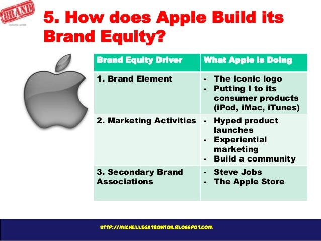 Even the smallest businesses can sink its teeth into these 10 branding lessons from Apple