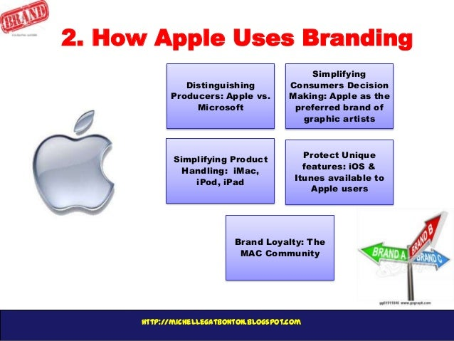 the brand equity of apple inc Take the brand equity quiz to learn what twitter did to join this elite brand equity club you should want people to talk about your brand, so make it easy for them to refer to your brand, company, products, and so on by giving them easy-to -follow rules and images they can republish however, twitter is asking for some.