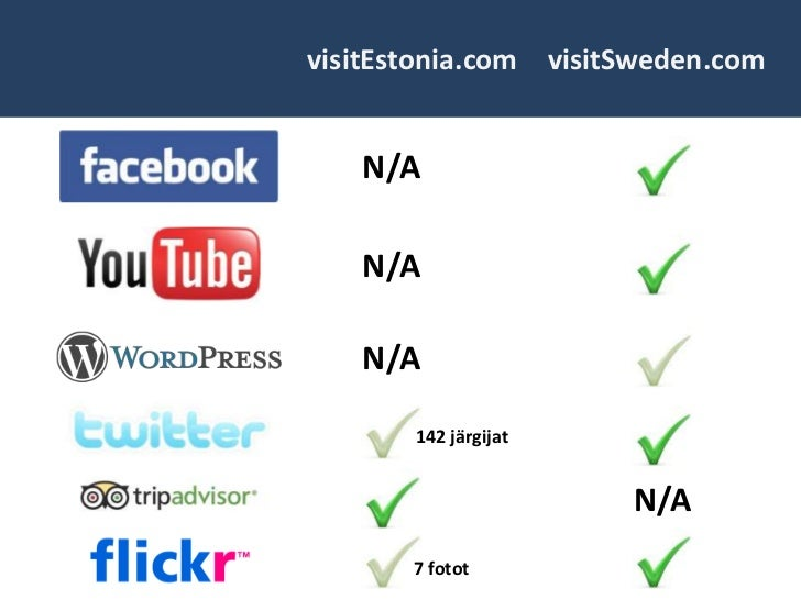VisitEstonia.com<br />VisitSweden.com<br />visitEstonia.comvisitSweden.com<br />N/A<br />N/A<br />N/A<br />142 järgijat<br...