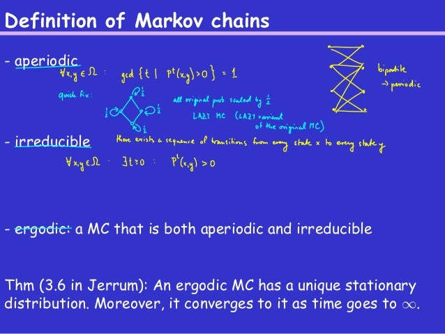 markov chain The dtmc class provides basic tools for modeling and analysis of discrete-time markov chains.