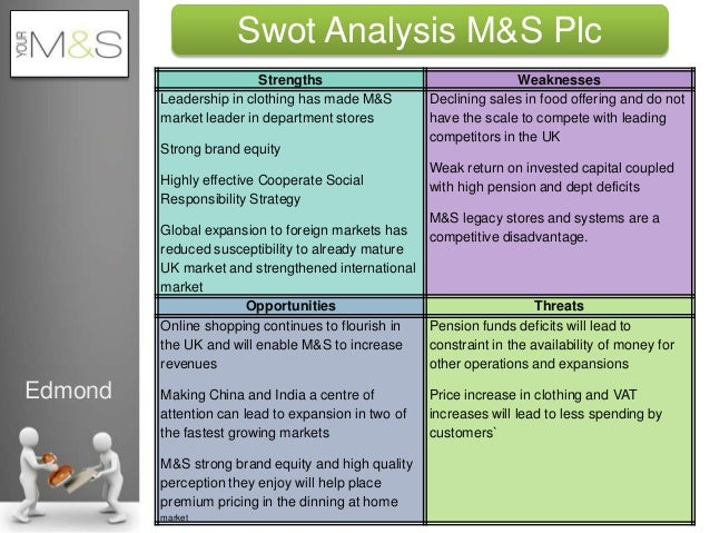 bcg matrix marks and spencer Mark & spencer case study marks & spencer case study 4/27/2012 swot analysis portfolio matrices bcg matrix ansoff matrix porters generic.