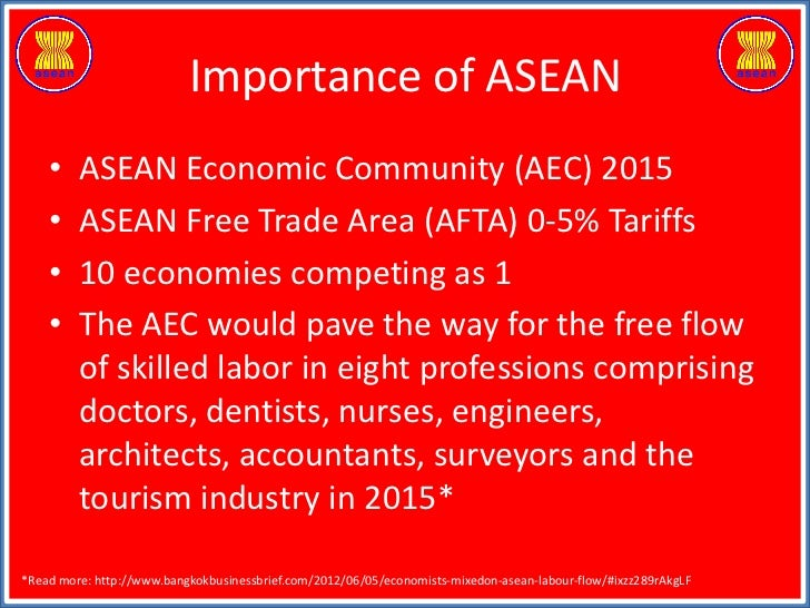 objectives of asean
