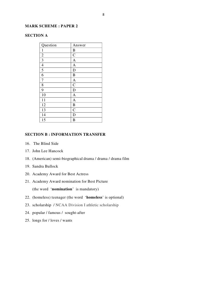 conduct research paper title page template
