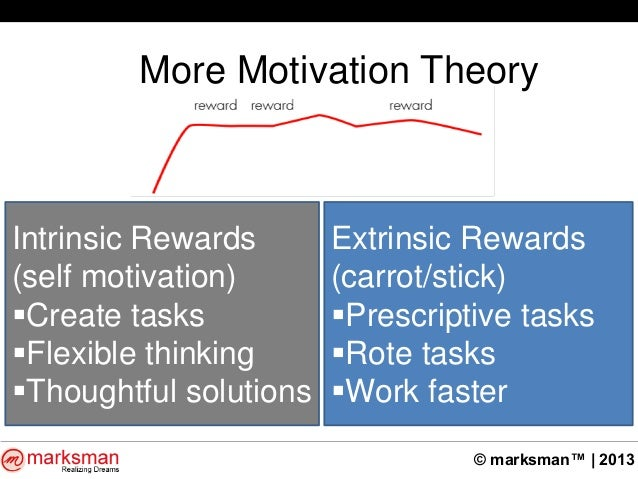 Is motivation for terrorism primarily due