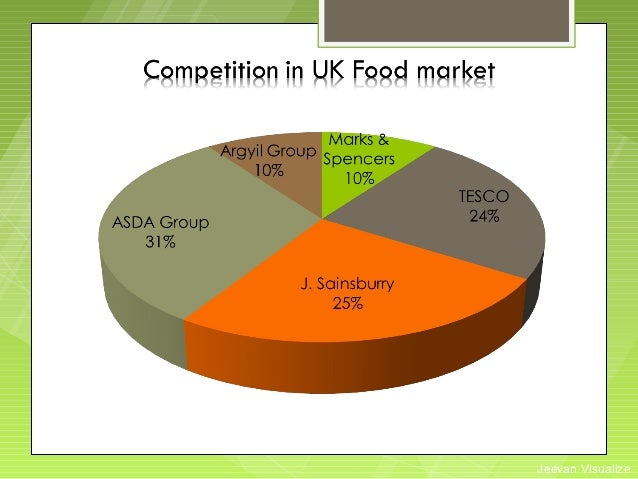 product offering marks and spencer marketing essay Marketing analysis of marks and spencer print reference this  published: 23rd march  the problem was due to the past attention had been given to quality and efficient delivery of the.