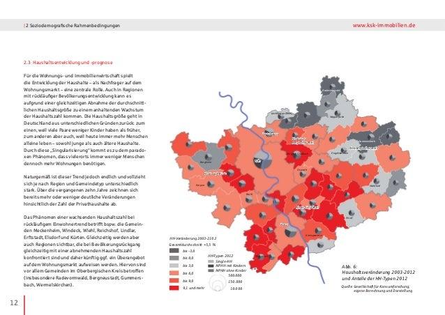 immobilienpreise in k ln und der region ksk marktbericht 2014. Black Bedroom Furniture Sets. Home Design Ideas