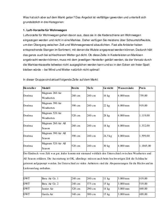 Markt Bersicht 2016 Luftvorzelte F R Wohnwagen Und
